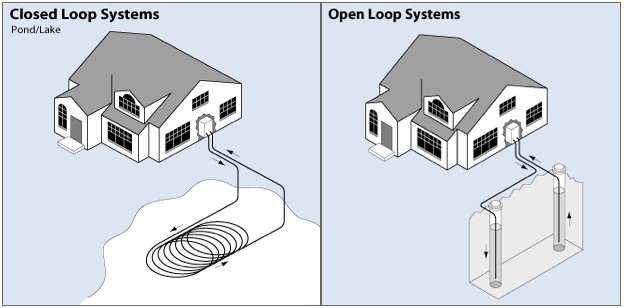 Loop_systems